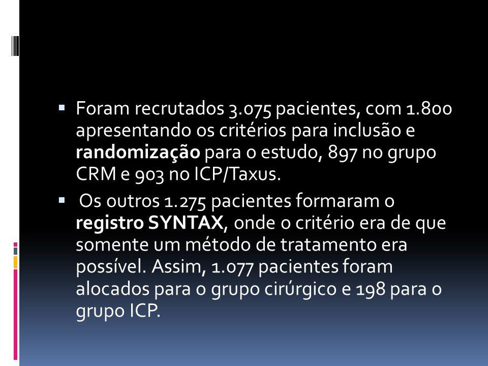 Syntax Score II(Lancet 2013)  Esse estudo incluiu as variáveis clínicas ao Syntax Score  Foram analisados todos os 1800 pcts do estudo Syntax e todas as variáveis clínicas basais que incrementaram mortalidade após 4 anos de seguimento nos grupos de ICP e CRM