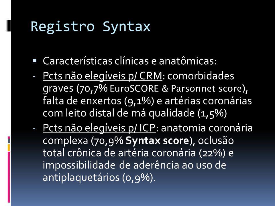 Resultados do Syntax (12 meses)  Na coorte SYNTAX randomizado, houve mortalidade geral (morte, AVC, infarto) com resultados comparáveis em pacientes submetidos a RM e PCI em 12 meses (7,7 vs 7,6%).