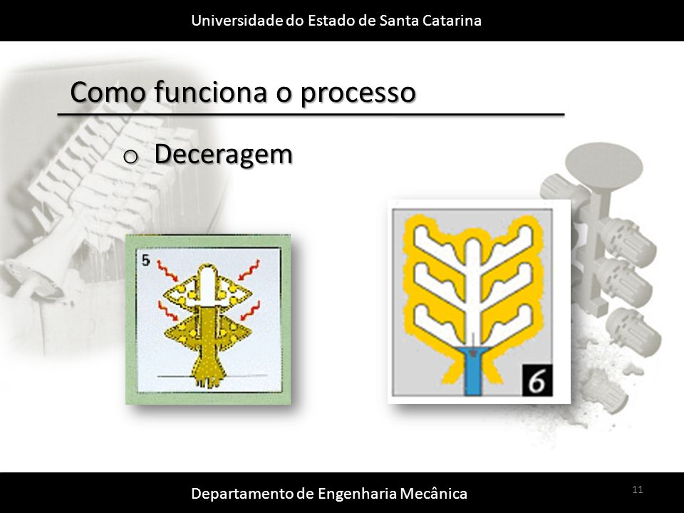 Universidade do Estado de Santa Catarina Departamento de Engenharia Mecânica 11 Como funciona o processo o Deceragem