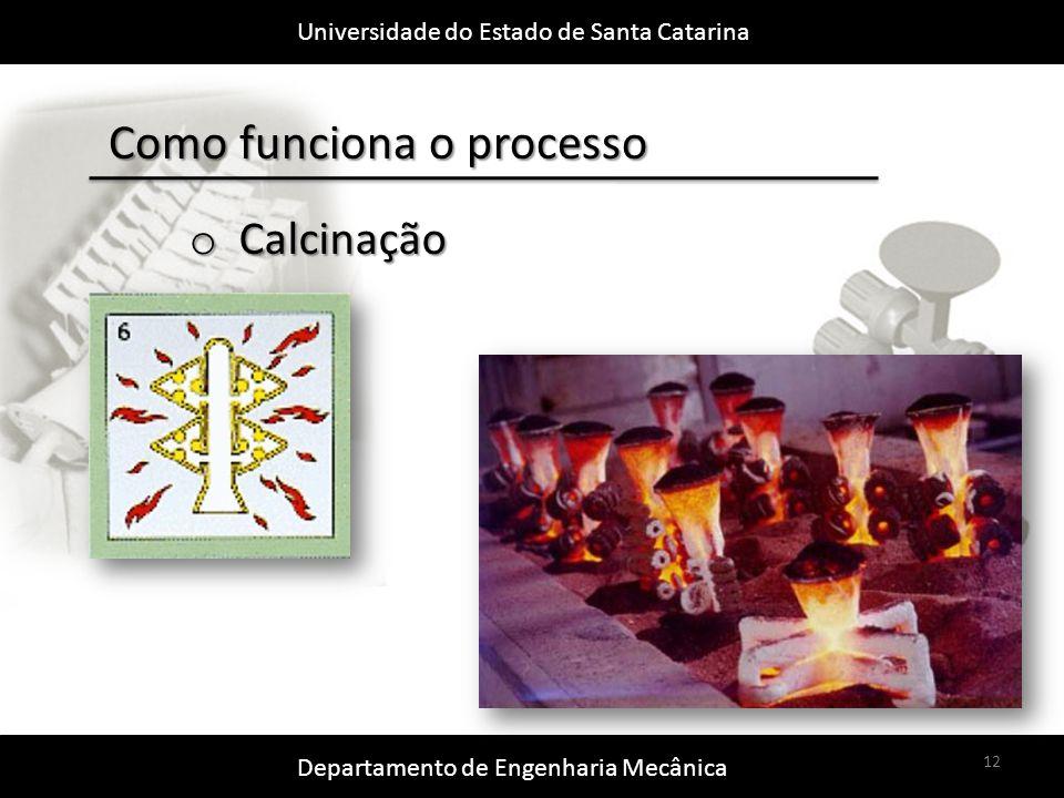 Universidade do Estado de Santa Catarina Departamento de Engenharia Mecânica 12 Como funciona o processo o Calcinação