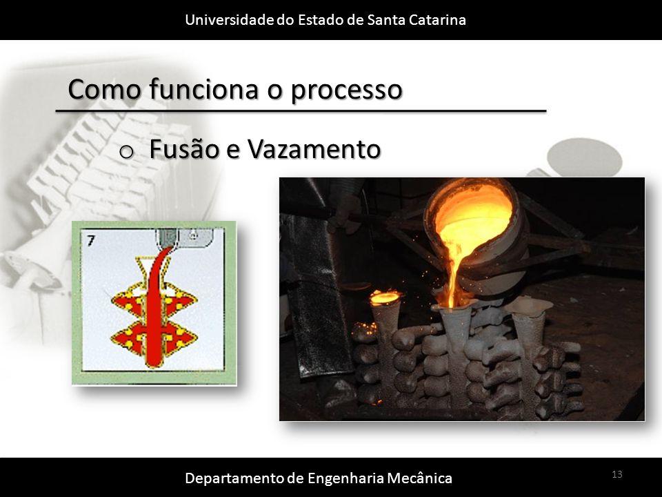 Universidade do Estado de Santa Catarina Departamento de Engenharia Mecânica 13 Como funciona o processo o Fusão e Vazamento