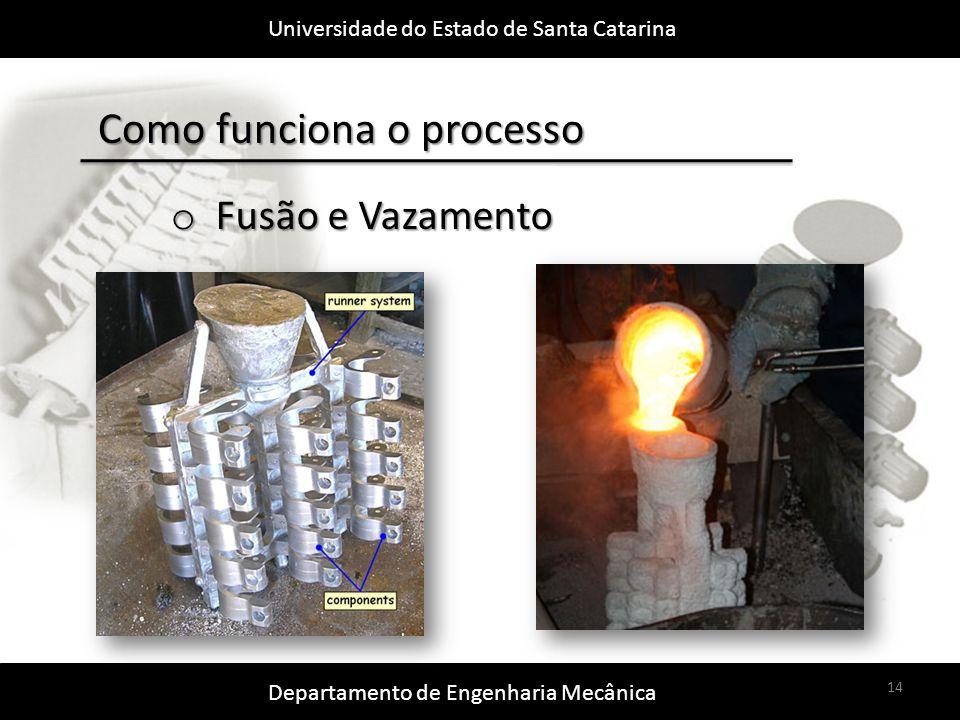 Universidade do Estado de Santa Catarina Departamento de Engenharia Mecânica 14 Como funciona o processo o Fusão e Vazamento