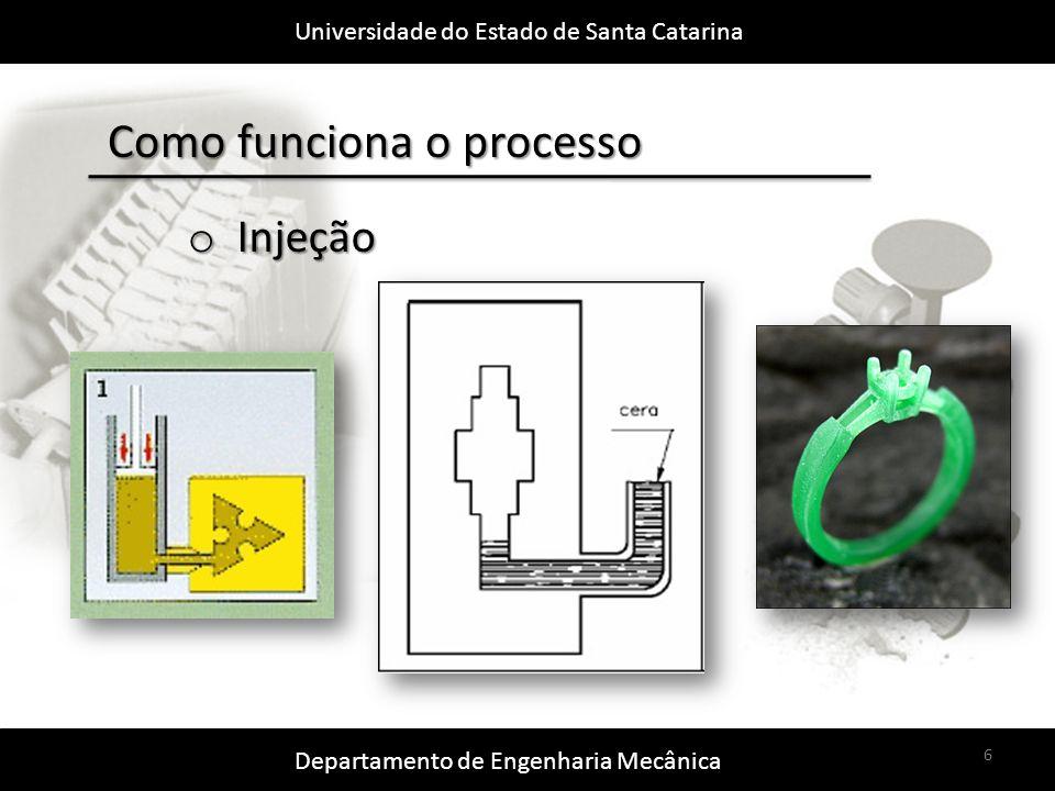 Universidade do Estado de Santa Catarina Departamento de Engenharia Mecânica 6 Como funciona o processo o Injeção