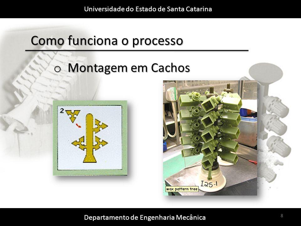 Universidade do Estado de Santa Catarina Departamento de Engenharia Mecânica 9 Como funciona o processo o Revestimento Cerâmico Manual