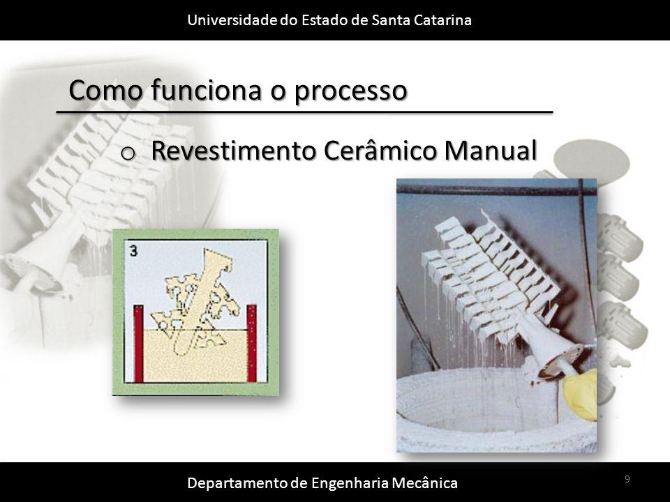 Universidade do Estado de Santa Catarina Departamento de Engenharia Mecânica 10 Como funciona o processo o Revestimento Cerâmico Mecânico