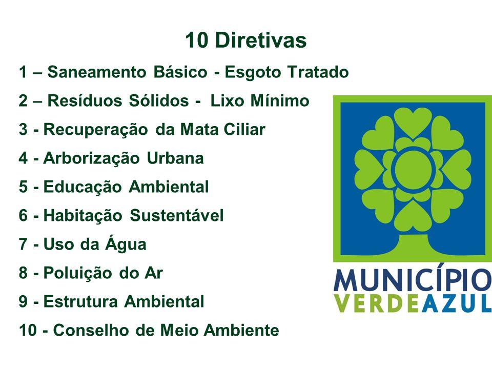 10 Diretivas 1 – Saneamento Básico - Esgoto Tratado 2 – Resíduos Sólidos - Lixo Mínimo 3 - Recuperação da Mata Ciliar 4 - Arborização Urbana 5 - Educa