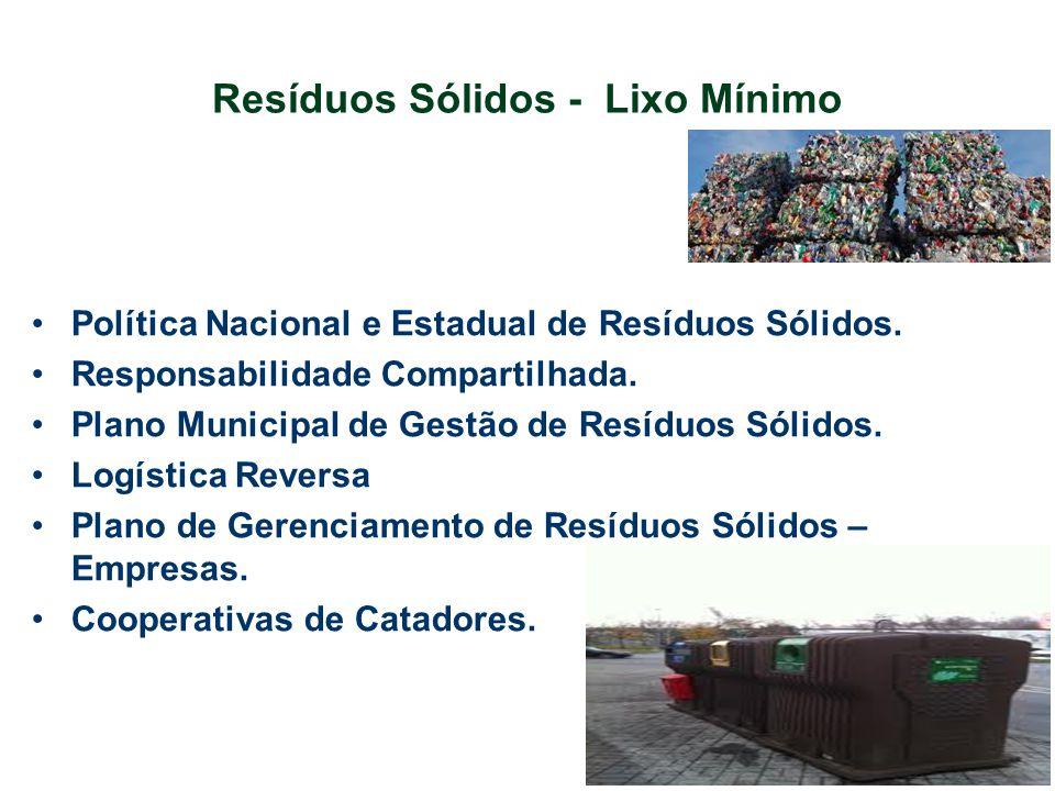 Resíduos Sólidos - Lixo Mínimo •Política Nacional e Estadual de Resíduos Sólidos. •Responsabilidade Compartilhada. •Plano Municipal de Gestão de Resíd