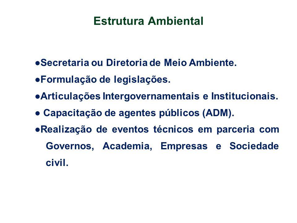 Estrutura Ambiental ●Secretaria ou Diretoria de Meio Ambiente. ●Formulação de legislações. ●Articulações Intergovernamentais e Institucionais. ● Capac