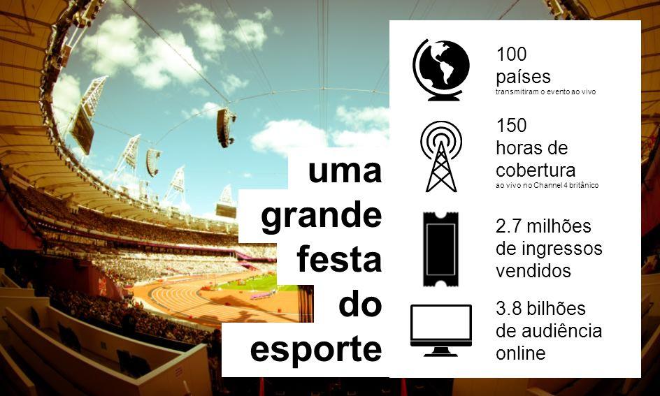 uma grande festa do esporte 100 países transmitiram o evento ao vivo 150 horas de cobertura ao vivo no Channel 4 britânico 2.7 milhões de ingressos vendidos 3.8 bilhões de audiência online