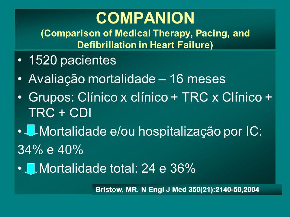 COMPANION (Comparison of Medical Therapy, Pacing, and Defibrillation in Heart Failure) •1520 pacientes •Avaliação mortalidade – 16 meses •Grupos: Clínico x clínico + TRC x Clínico + TRC + CDI • Mortalidade e/ou hospitalização por IC: 34% e 40% • Mortalidade total: 24 e 36% Bristow, MR.