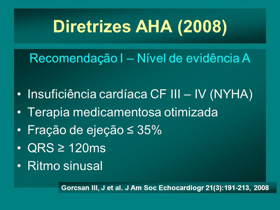 Diretrizes AHA (2008) Recomendação I – Nível de evidência A •Insuficiência cardíaca CF III – IV (NYHA) •Terapia medicamentosa otimizada •Fração de ejeção ≤ 35% •QRS ≥ 120ms •Ritmo sinusal Gorcsan III, J et al.