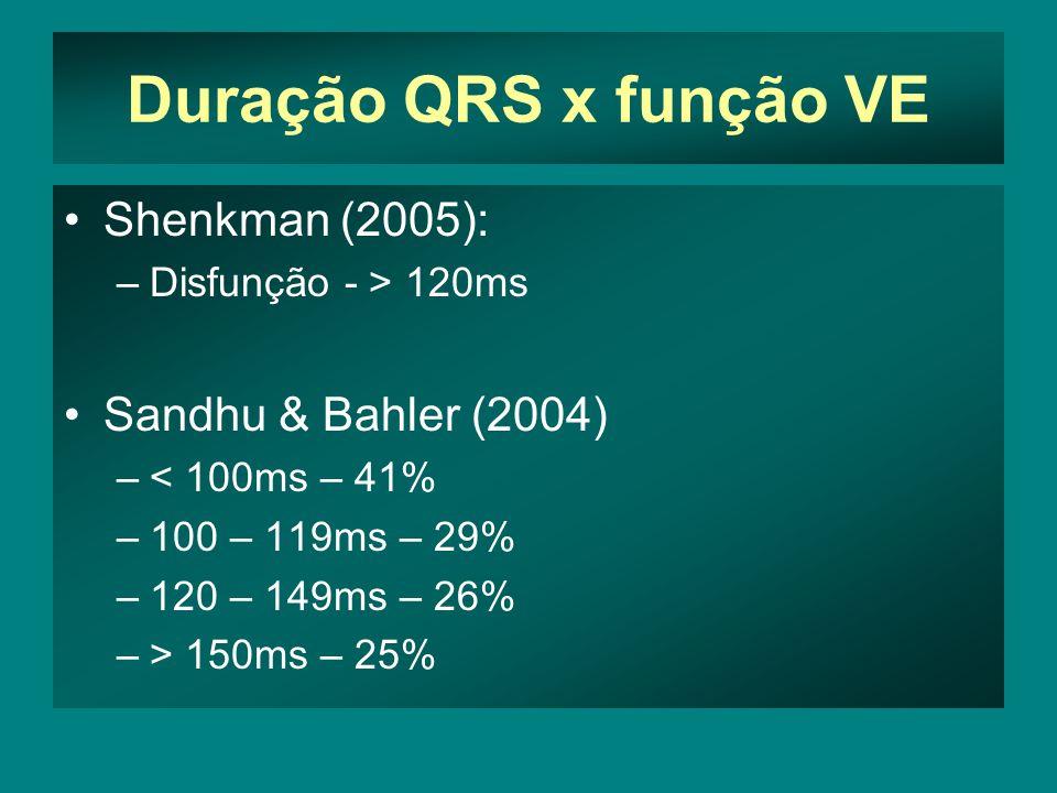 Duração QRS x função VE •Shenkman (2005): –Disfunção - > 120ms •Sandhu & Bahler (2004) –< 100ms – 41% –100 – 119ms – 29% –120 – 149ms – 26% –> 150ms – 25%