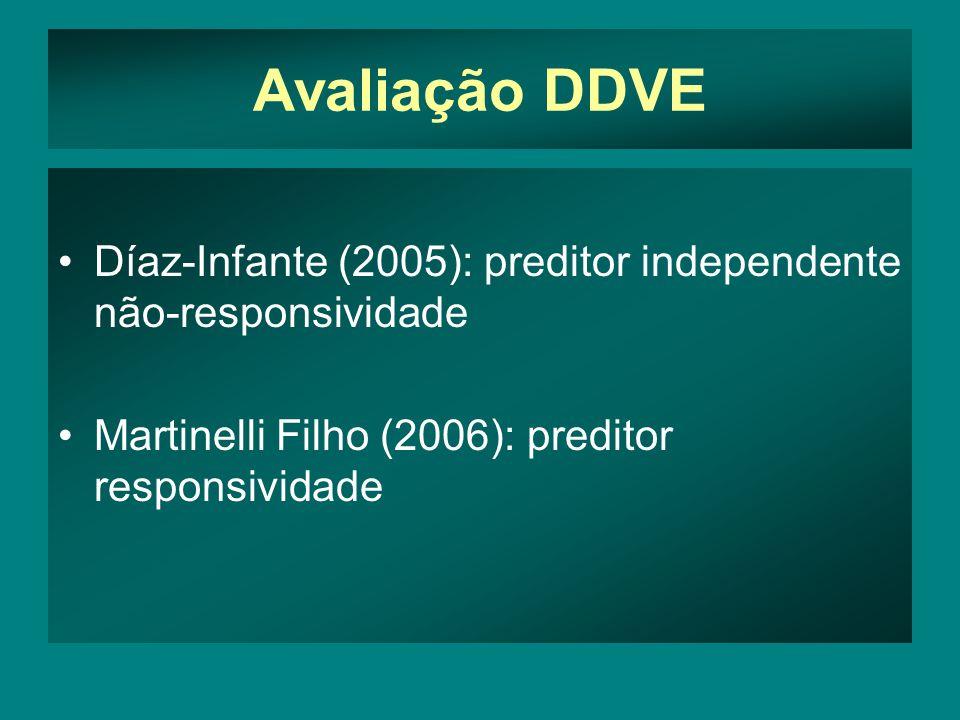 Avaliação DDVE •Díaz-Infante (2005): preditor independente não-responsividade •Martinelli Filho (2006): preditor responsividade
