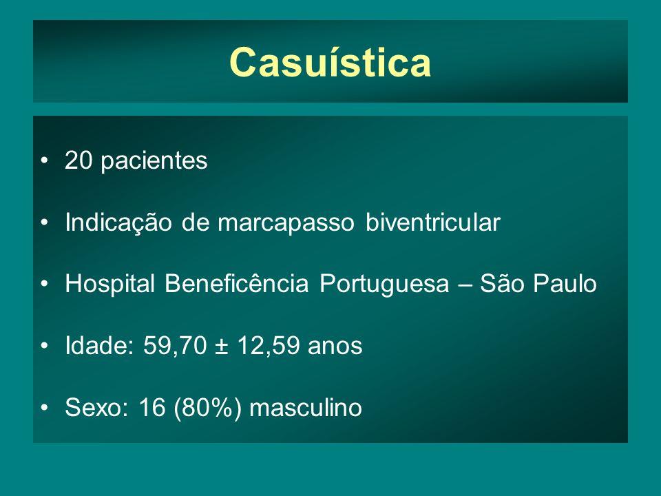 Casuística •20 pacientes •Indicação de marcapasso biventricular •Hospital Beneficência Portuguesa – São Paulo •Idade: 59,70 ± 12,59 anos •Sexo: 16 (80%) masculino