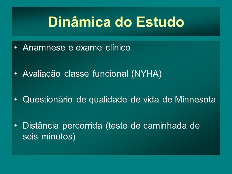 Dinâmica do Estudo •Anamnese e exame clínico •Avaliação classe funcional (NYHA) •Questionário de qualidade de vida de Minnesota •Distância percorrida (teste de caminhada de seis minutos)