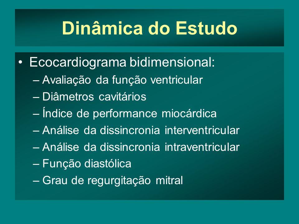 Dinâmica do Estudo •Ecocardiograma bidimensional: –Avaliação da função ventricular –Diâmetros cavitários –Índice de performance miocárdica –Análise da dissincronia interventricular –Análise da dissincronia intraventricular –Função diastólica –Grau de regurgitação mitral
