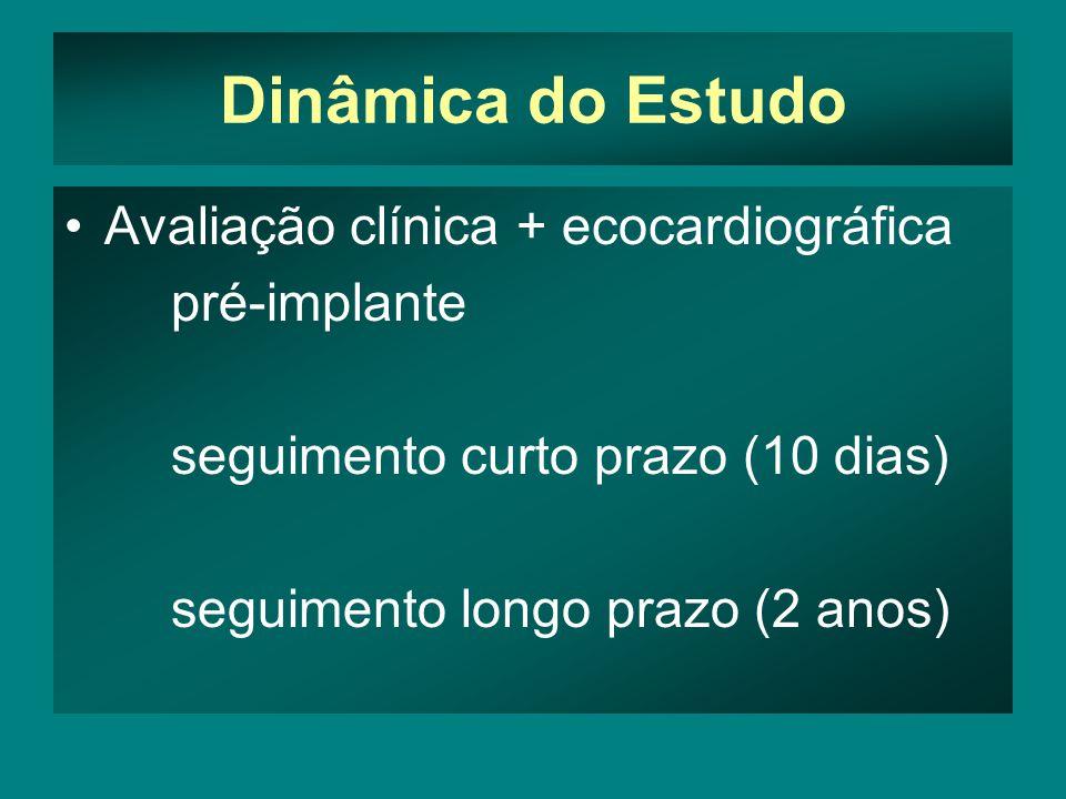 Dinâmica do Estudo •Avaliação clínica + ecocardiográfica pré-implante seguimento curto prazo (10 dias) seguimento longo prazo (2 anos)