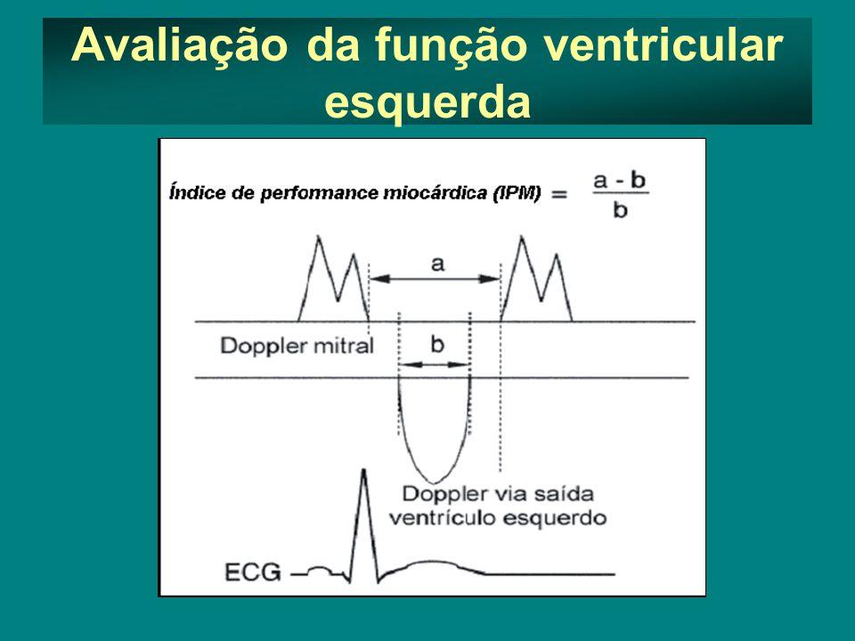 Avaliação da função ventricular esquerda