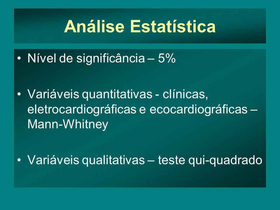 Análise Estatística •Nível de significância – 5% •Variáveis quantitativas - clínicas, eletrocardiográficas e ecocardiográficas – Mann-Whitney •Variáveis qualitativas – teste qui-quadrado