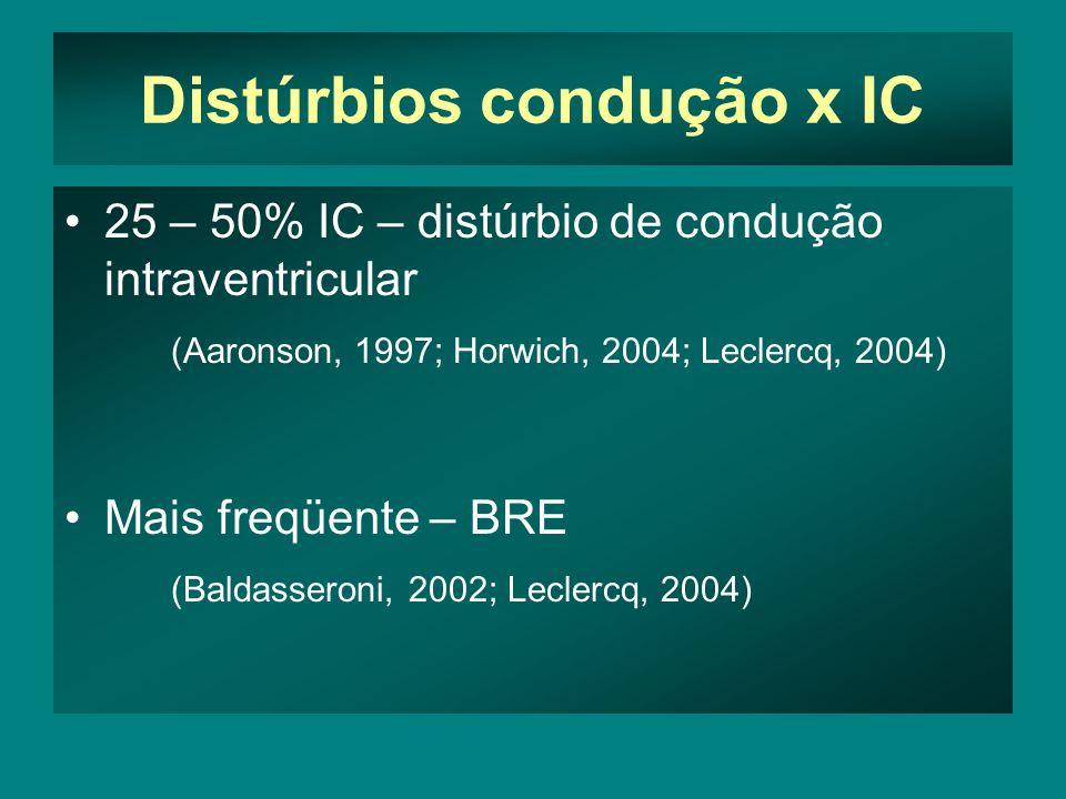 Distúrbios condução x IC •25 – 50% IC – distúrbio de condução intraventricular (Aaronson, 1997; Horwich, 2004; Leclercq, 2004) •Mais freqüente – BRE (Baldasseroni, 2002; Leclercq, 2004)