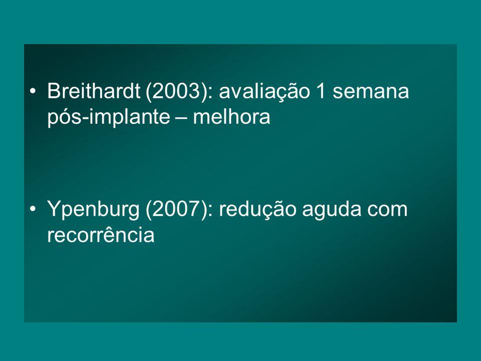 •Breithardt (2003): avaliação 1 semana pós-implante – melhora •Ypenburg (2007): redução aguda com recorrência