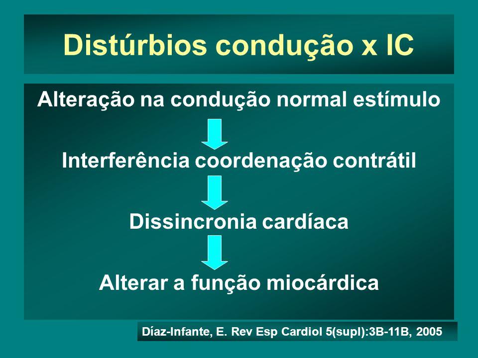 Critérios de Indicação •IC classe funcional III ou IV •Refratariedade à terapia medicamentosa •BRE •QRS ≥ 120ms •FEVE ≤ 35%