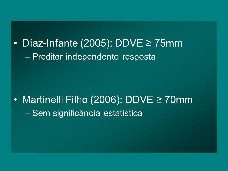 •Díaz-Infante (2005): DDVE ≥ 75mm –Preditor independente resposta •Martinelli Filho (2006): DDVE ≥ 70mm –Sem significância estatística