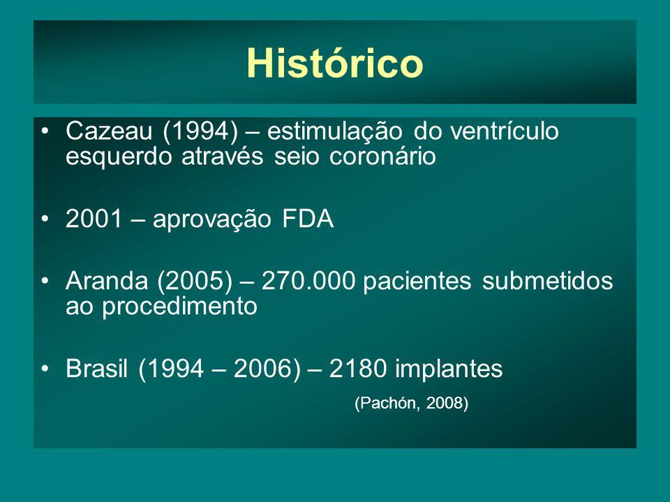 Histórico •Cazeau (1994) – estimulação do ventrículo esquerdo através seio coronário •2001 – aprovação FDA •Aranda (2005) – 270.000 pacientes submetidos ao procedimento •Brasil (1994 – 2006) – 2180 implantes (Pachón, 2008)