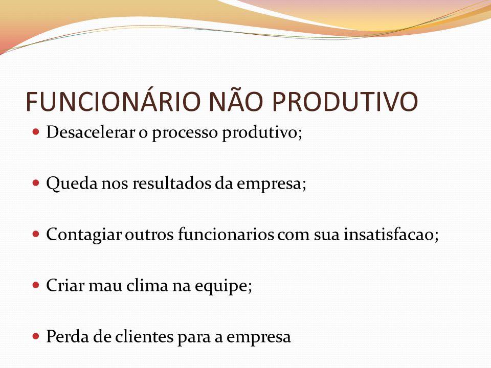 FUNCIONÁRIO NÃO PRODUTIVO  Desacelerar o processo produtivo;  Queda nos resultados da empresa;  Contagiar outros funcionarios com sua insatisfacao;