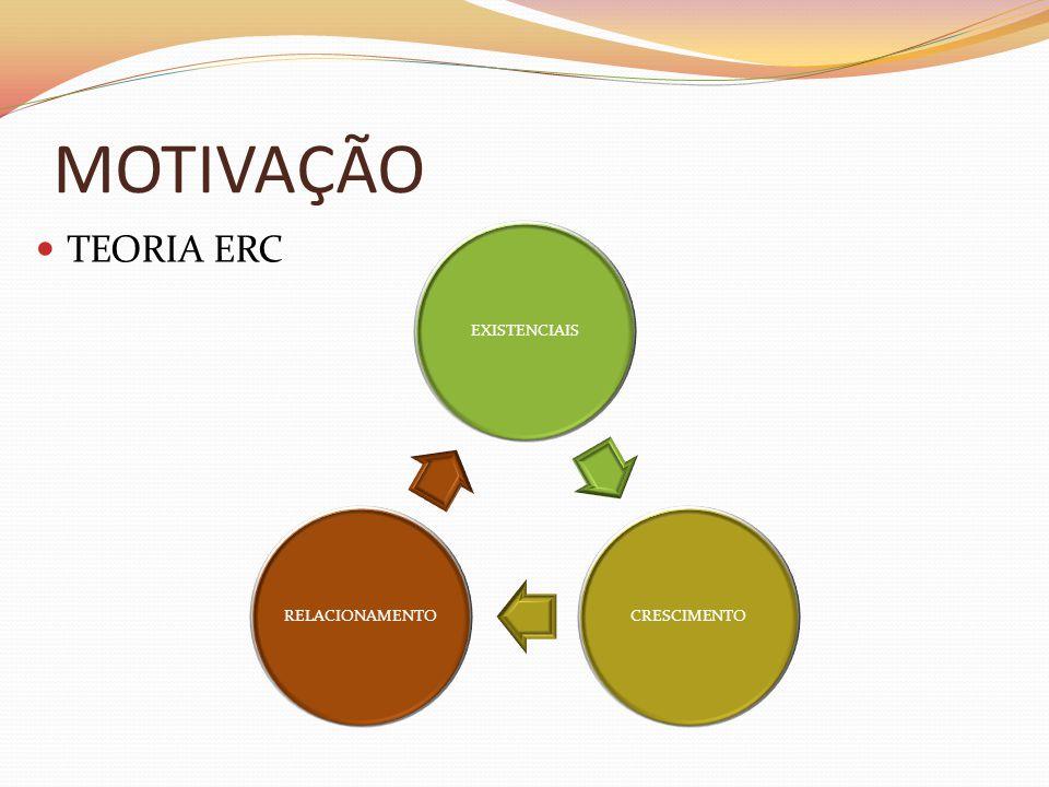 MOTIVAÇÃO EXISTENCIAISCRESCIMENTORELACIONAMENTO  TEORIA ERC