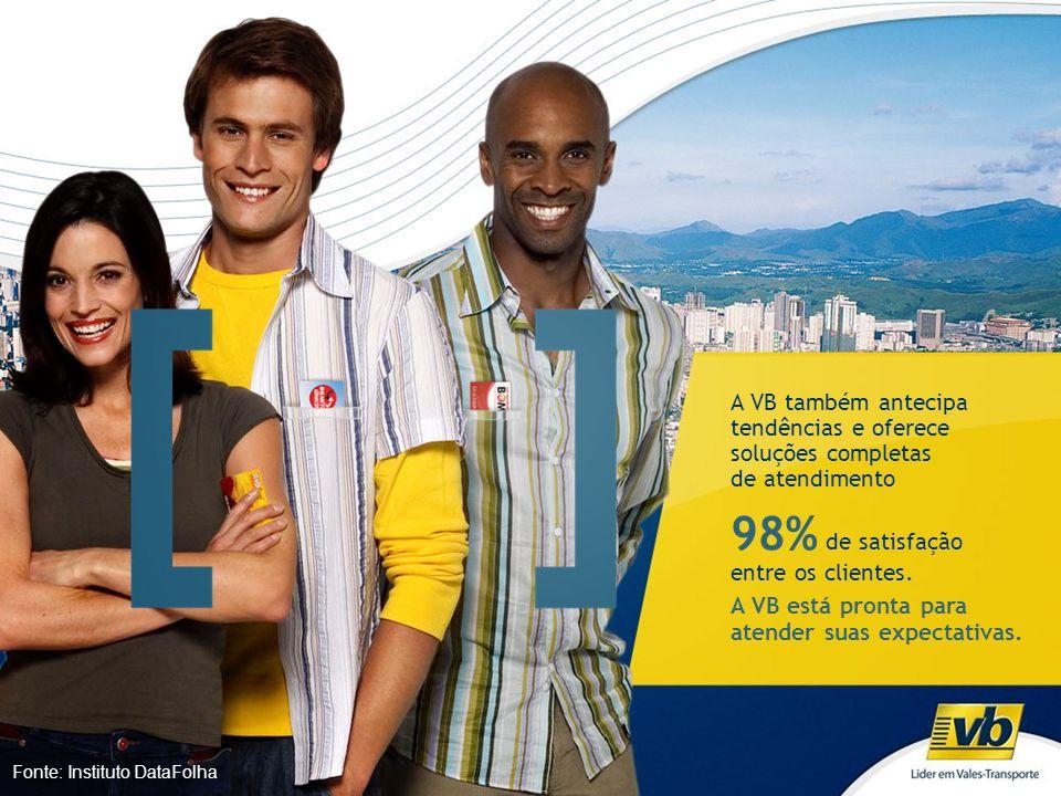 A VB também antecipa tendências e oferece soluções completas de atendimento 98% de satisfação entre os clientes. A VB está pronta para atender suas ex