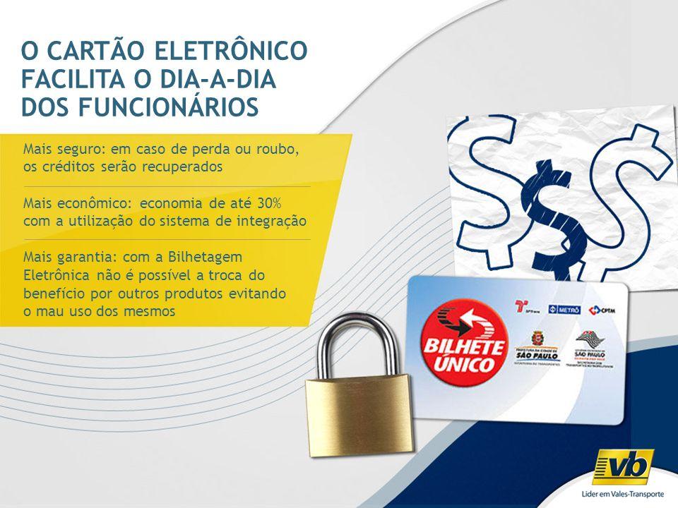 O CARTÃO ELETRÔNICO FACILITA O DIA-A-DIA DOS FUNCIONÁRIOS Mais seguro: em caso de perda ou roubo, os créditos serão recuperados Mais econômico: econom