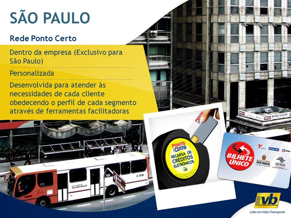 SÃO PAULO Rede Ponto Certo Dentro da empresa (Exclusivo para São Paulo) Personalizada Desenvolvida para atender às necessidades de cada cliente obedec