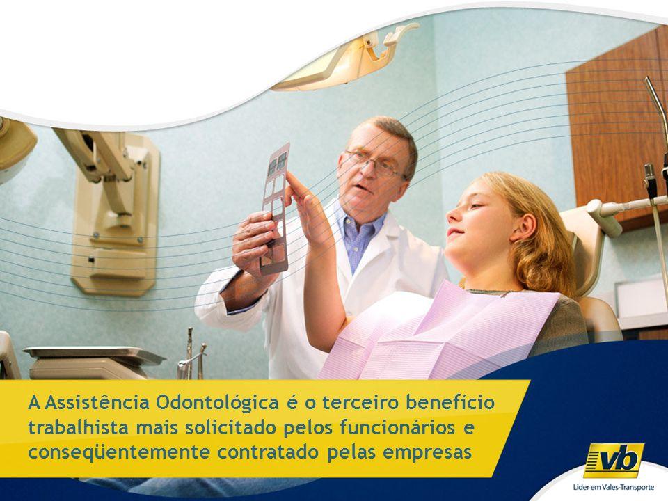 A Assistência Odontológica é o terceiro benefício trabalhista mais solicitado pelos funcionários e conseqüentemente contratado pelas empresas