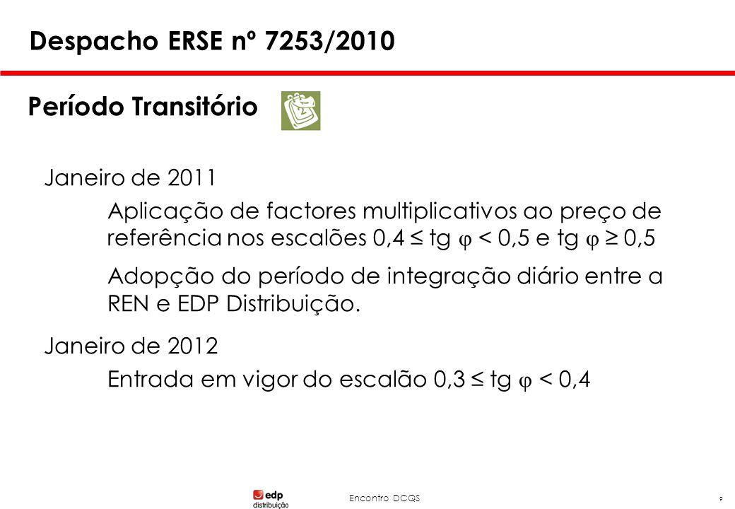 Encontro DCQS 9 Despacho ERSE nº 7253/2010 Período Transitório Janeiro de 2011 Aplicação de factores multiplicativos ao preço de referência nos escalõ