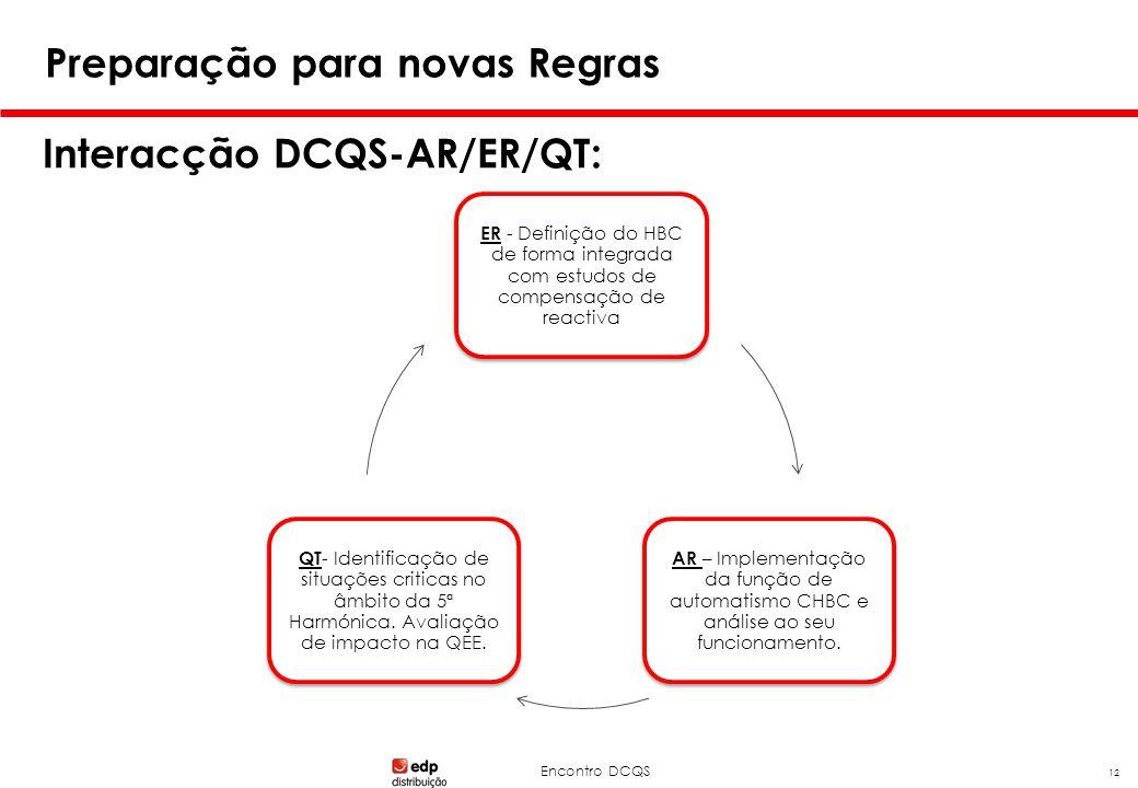 Encontro DCQS 12 Preparação para novas Regras Interacção DCQS-AR/ER/QT: ER - Definição do HBC de forma integrada com estudos de compensação de reactiv