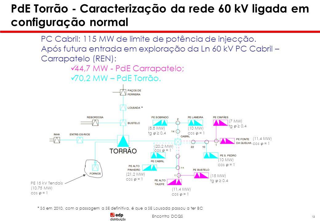 Encontro DCQS 13 PdE Torrão - Caracterização da rede 60 kV ligada em configuração normal * Só em 2010, com a passagem a SE definitiva, é que a SE Lous