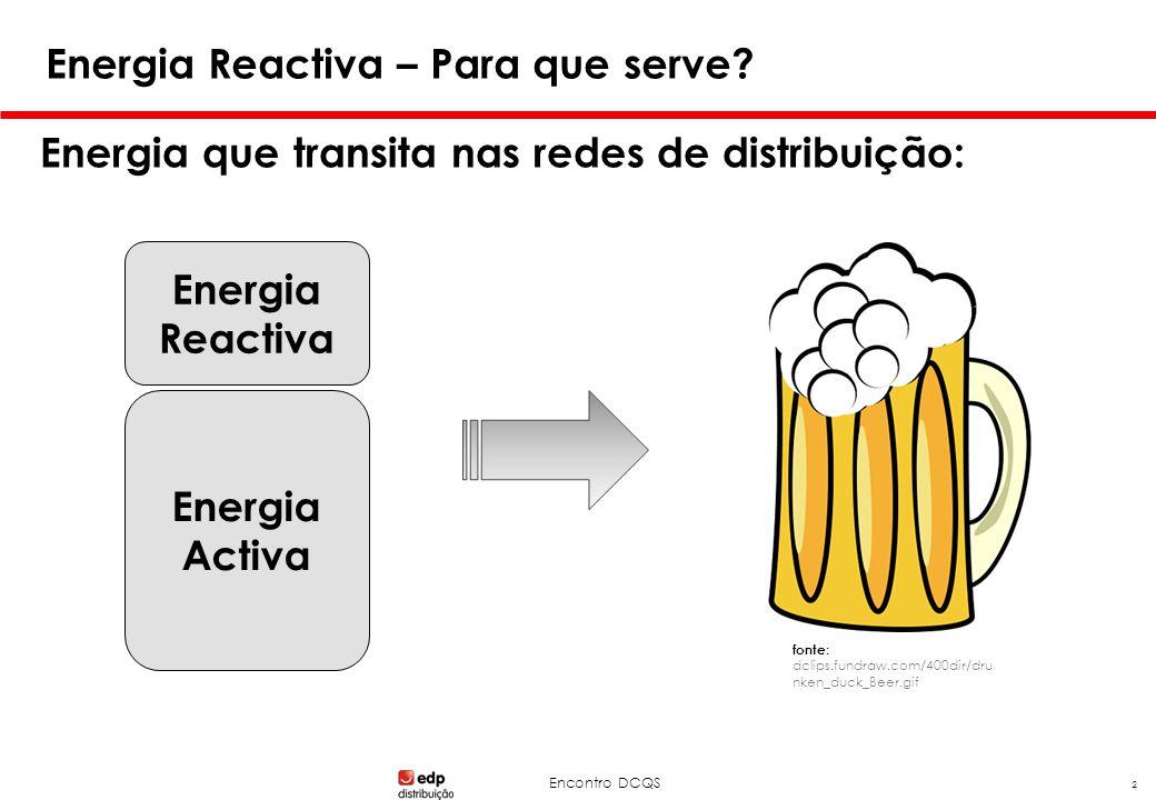 Encontro DCQS Energia que transita nas redes de distribuição: 2 Energia Reactiva – Para que serve? Energia Activa Energia Reactiva fonte : dclips.fund
