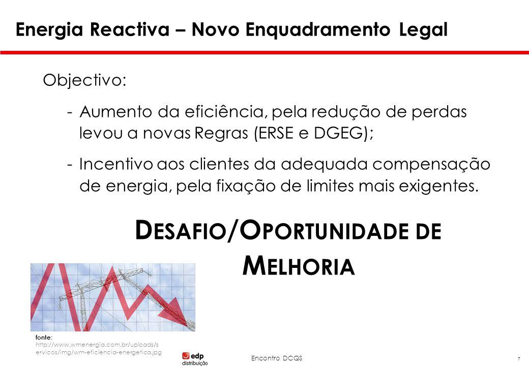 Encontro DCQS Objectivo: -Aumento da eficiência, pela redução de perdas levou a novas Regras (ERSE e DGEG); -Incentivo aos clientes da adequada compen