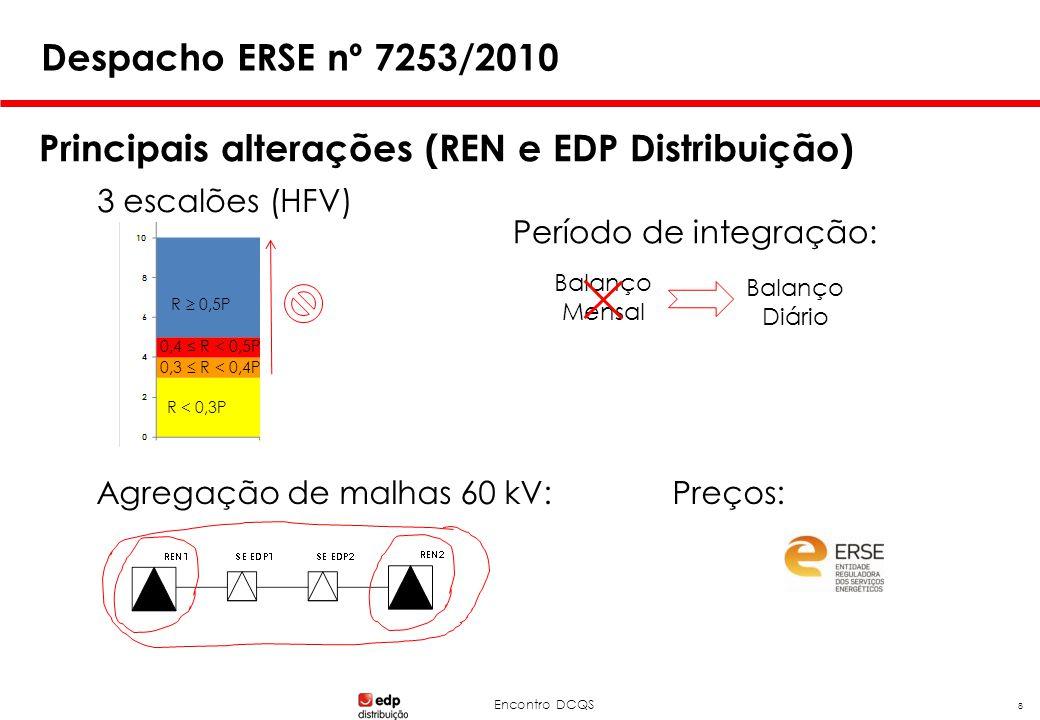 Encontro DCQS Principais alterações (REN e EDP Distribuição) R < 0,3P 0,3 ≤ R < 0,4P 0,4 ≤ R < 0,5P R ≥ 0,5P 8 Despacho ERSE nº 7253/2010 3 escalões (