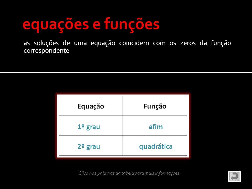 as soluções de uma equação coincidem com os zeros da função correspondente 1º grau 2º grau afim quadrática Clica nas palavras da tabela para mais info