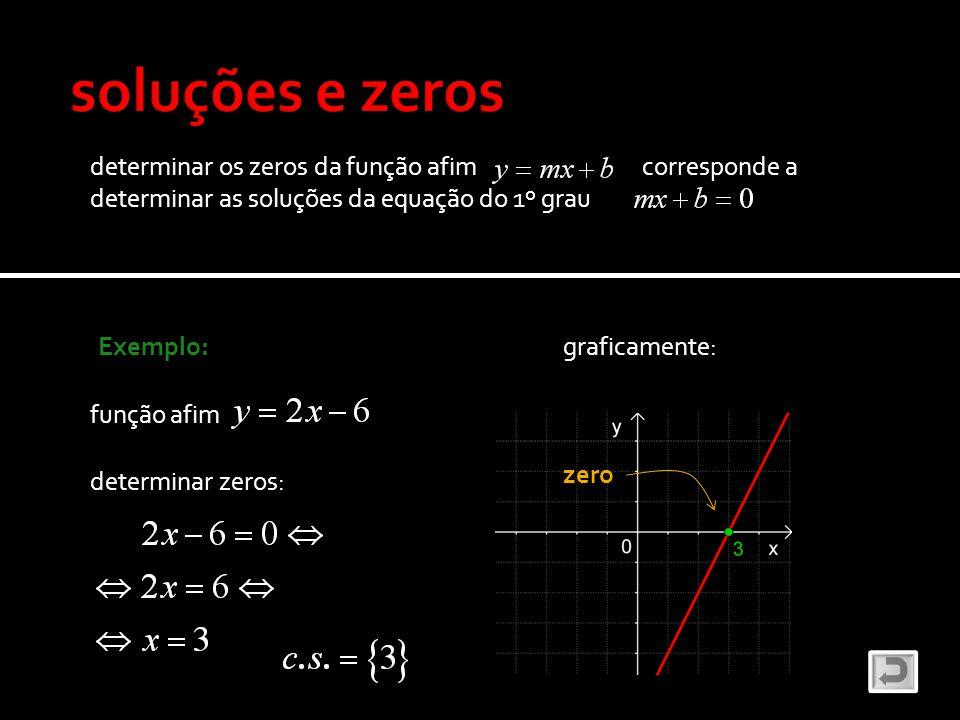 determinar os zeros da função afim corresponde a determinar as soluções da equação do 1º grau Exemplo: função afim determinar zeros: graficamente: zer