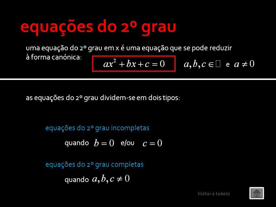 equações do 2º grau incompletas uma equação do 2º grau em x é uma equação que se pode reduzir à forma canónica: equações do 2º grau completas e as equ