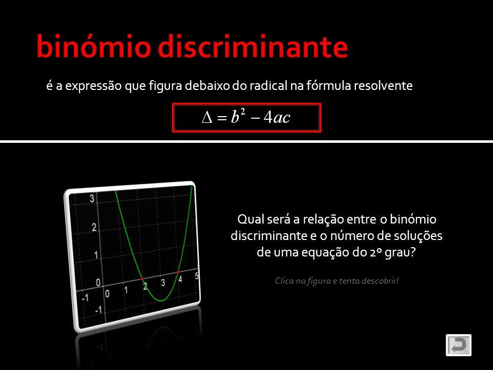 é a expressão que figura debaixo do radical na fórmula resolvente Qual será a relação entre o binómio discriminante e o número de soluções de uma equa