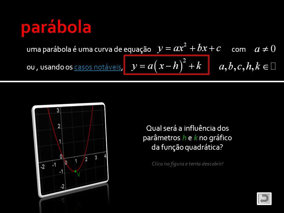 uma parábola é uma curva de equação com Qual será a influência dos parâmetros h e k no gráfico da função quadrática? Clica na figura e tenta descobrir