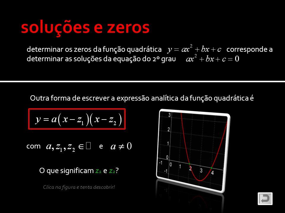 com e determinar os zeros da função quadrática corresponde a determinar as soluções da equação do 2º grau Outra forma de escrever a expressão analític