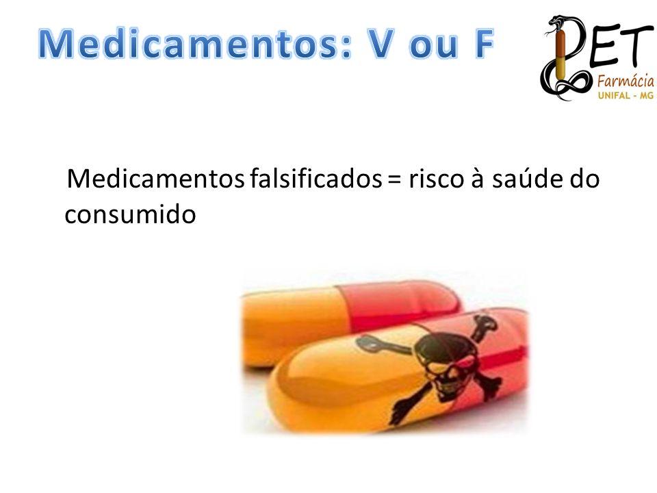 Medicamentos falsificados = risco à saúde do consumido