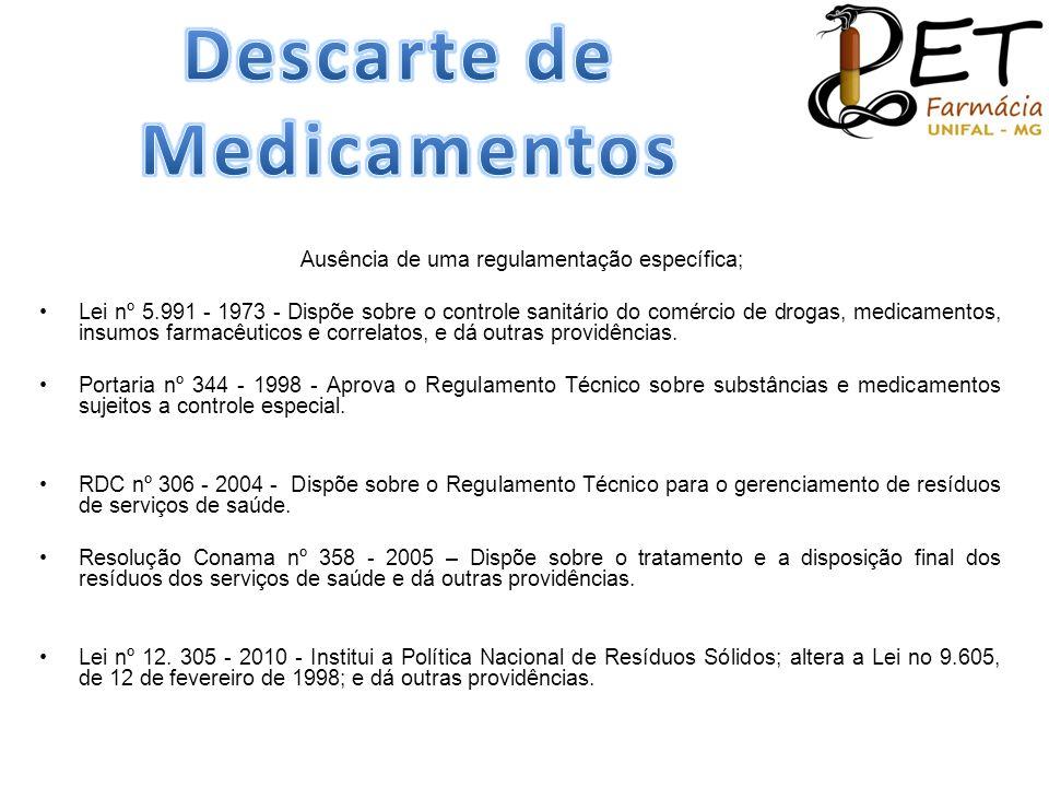 Ausência de uma regulamentação específica; •Lei nº 5.991 - 1973 - Dispõe sobre o controle sanitário do comércio de drogas, medicamentos, insumos farma
