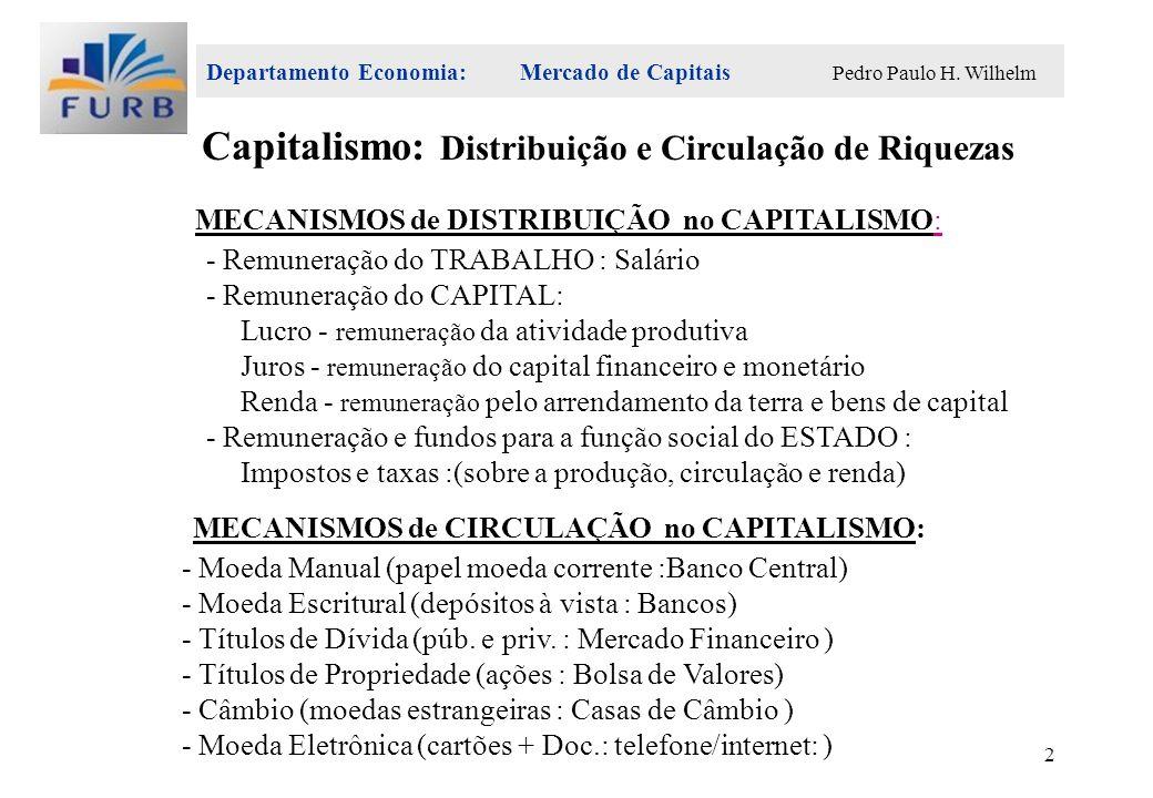 Departamento Economia: Mercado de Capitais Pedro Paulo H. Wilhelm 2 MECANISMOS de DISTRIBUIÇÃO no CAPITALISMO: - Remuneração do TRABALHO : Salário - R