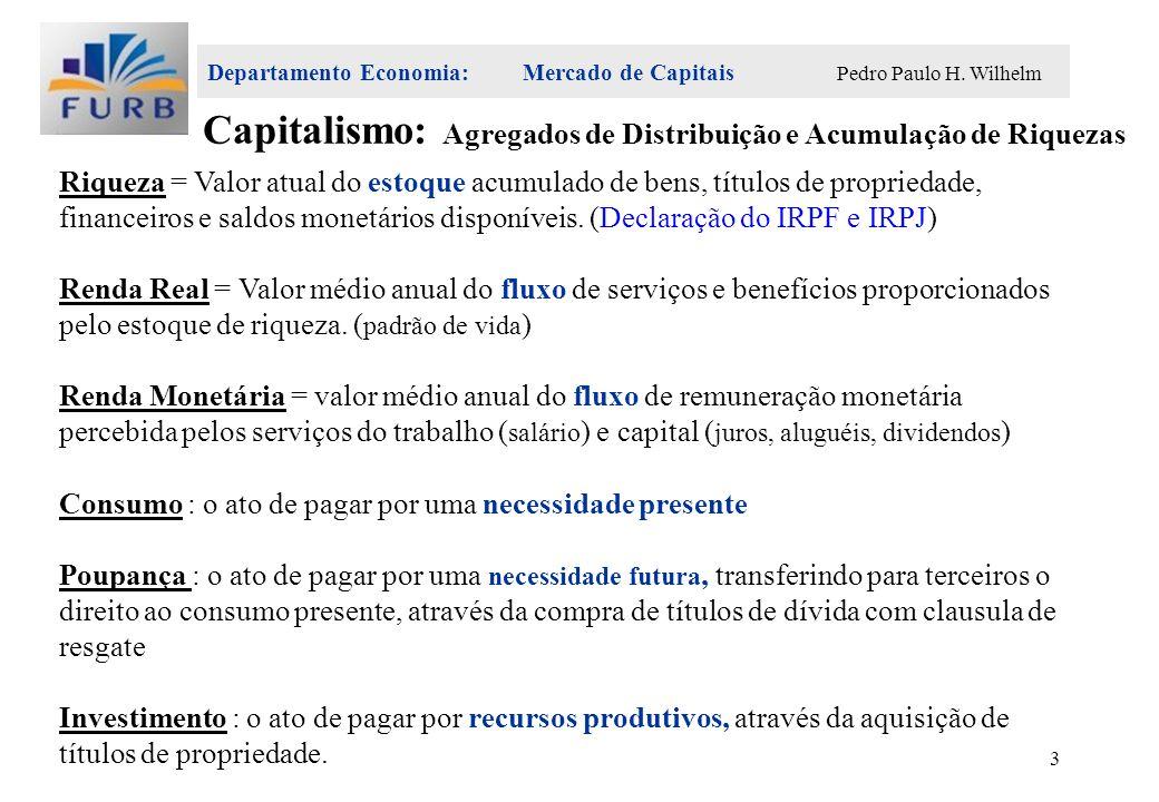 Departamento Economia: Mercado de Capitais Pedro Paulo H. Wilhelm 3 Riqueza = Valor atual do estoque acumulado de bens, títulos de propriedade, financ